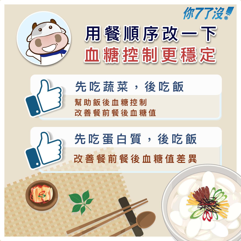 三餐一湯+米飯上桌,你會怎麼吃? 用餐順序是什麼呢