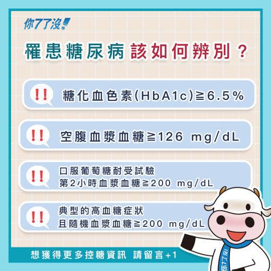 【如何辨別是否罹患糖尿病?四項指標教你判斷】