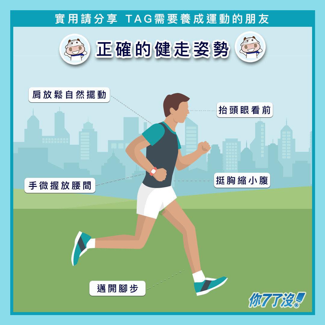 簡單就上手運動推薦-健走運動