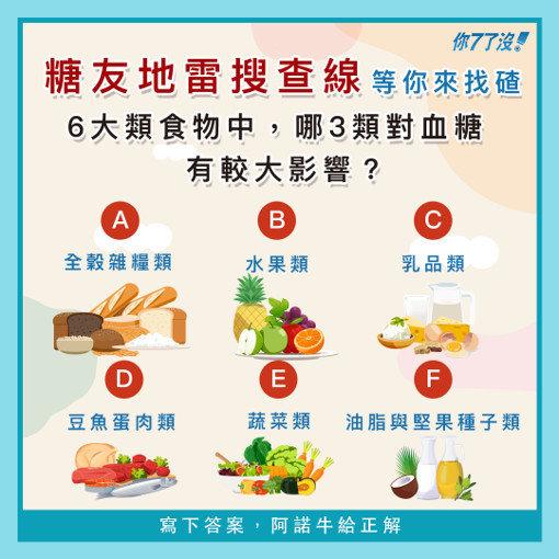 6大類食物中,哪3類對血糖有較大影響?