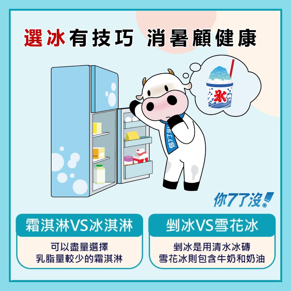 夏天選冰有技巧,消暑控糖顧健康