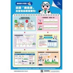 年度衛教工具-【胰島素衛教工具】認識胰島素及餐後血糖重要性