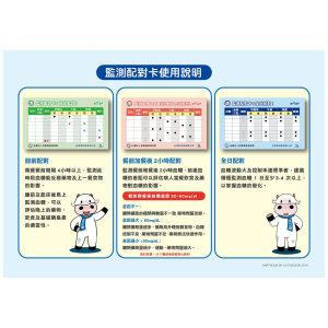 年度衛教工具-【胰島素衛教工具】血糖監測配對卡使用說明