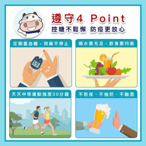 【防疫期間控糖4 Point】守護自己健康更放心